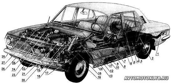 автомобиля «Волга» ГАЗ-24