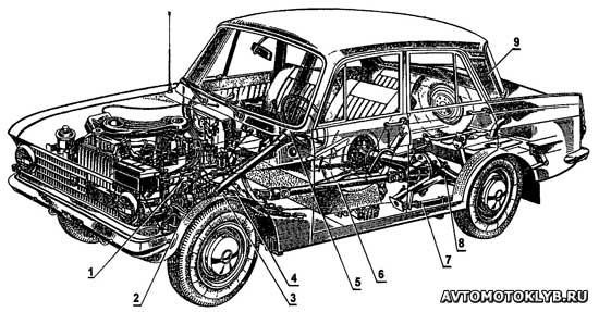 автомобиля «Москвич-408»