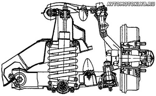 Независимая пружинная передняя подвеска автомобиля «Москвич-408»