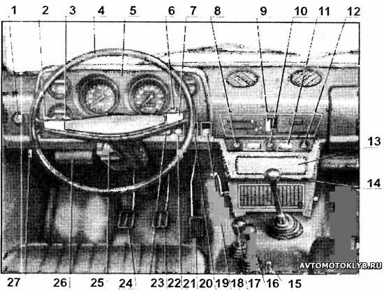 приборы джипа ВАЗ-2121 «