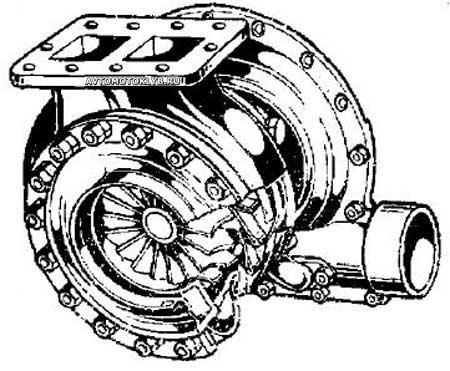 наддува малых двигателей