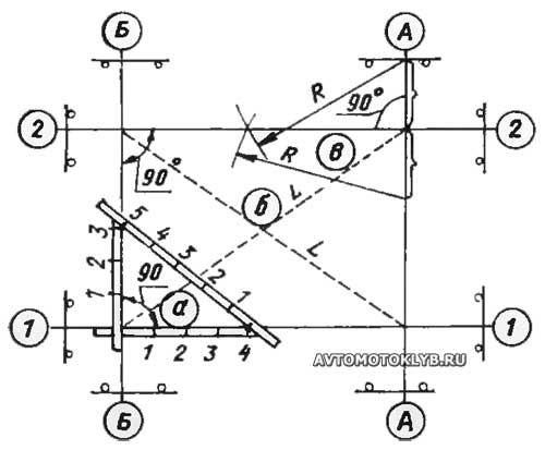 Схема устройства обноски котлована