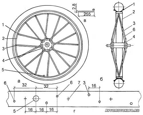 цельного керамического размер колеса велосипеда урал пузырь, где находится