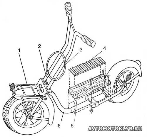 Как сделать самокат — самодельный грузопассажирский велороллер своими руками