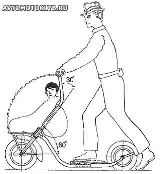 Велороллер на марше
