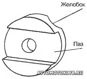 Быстрый способ сделать седло для трубы 139