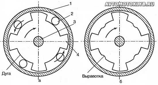 Схемы работы задней втулки